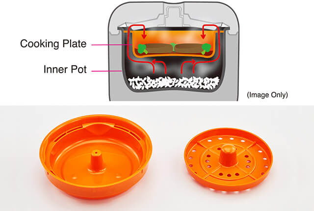 Healthy tacook Cooking Plate